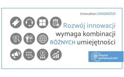 Rozwój innowacji wymaga kombinacji różnych umiejętności